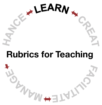 Rubrics for Teaching
